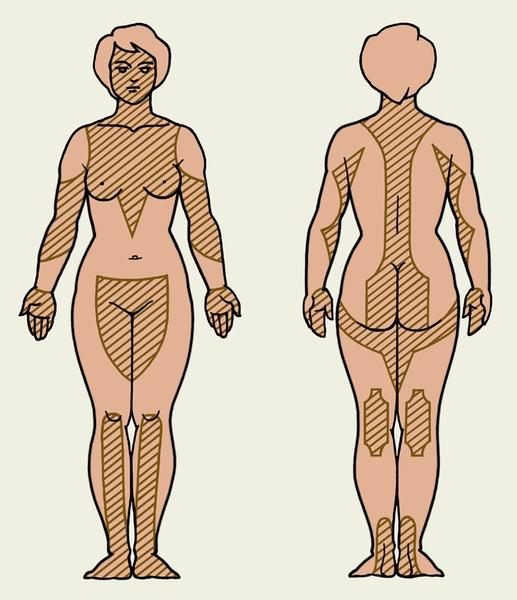 Зоны человеческого тела, где