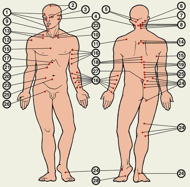 какие болевые точки на лице у человека направить