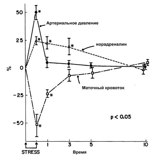 Лфк при артериальной гипертензии реферат
