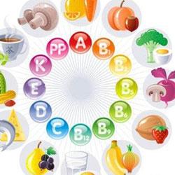 Вред искусственных витаминов